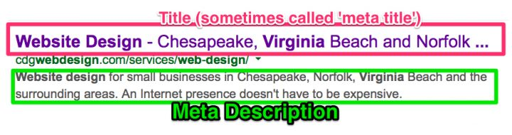 google search display with markup SEO