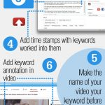 youtube cheat sheet infographic